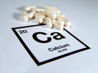 depression and calcium